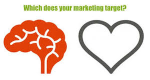Adsoft_direct_local_marketing_automation_emotionalappeal