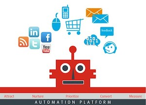 Adsoft_direct_local_marketing_automation_marketingautomation