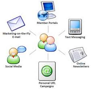 Adsoft_direct_local_marketing_automation_multiplechannels